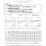 消費者物価指数(11月)のサムネイル