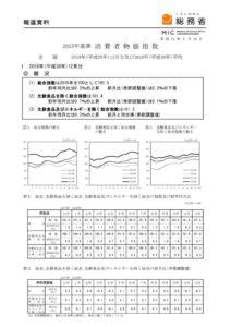 消費者物価指数(30.12)のサムネイル
