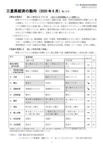地元金融機関調査6月済のサムネイル